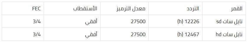 تردد قناة ناشيونال جيوجرافيك أبو ظبي 1569465748449.png